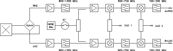 electronics:rx:techinfo:p300mm_block_diagram.jpg