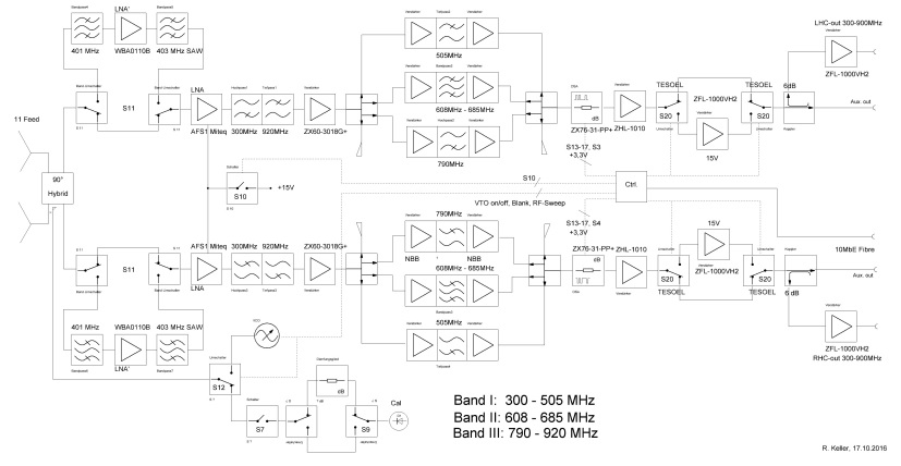 electronics:rx:techinfo:p500mm_block_diagram.jpg