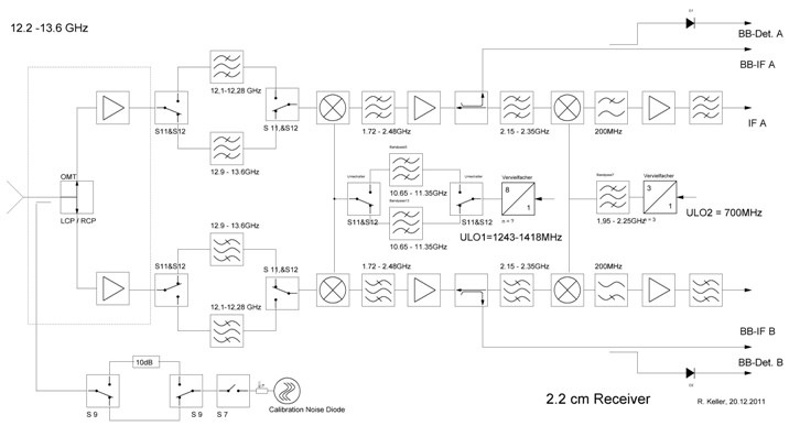 electronics:rx:techinfo:p22mm_block_diagram.jpg