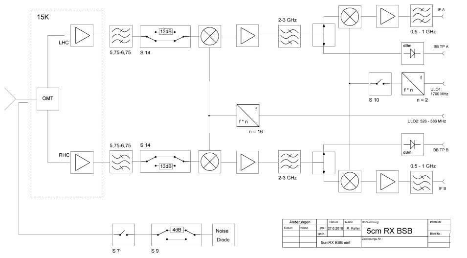 electronics:rx:techinfo:p50mm_block_diagram.jpg
