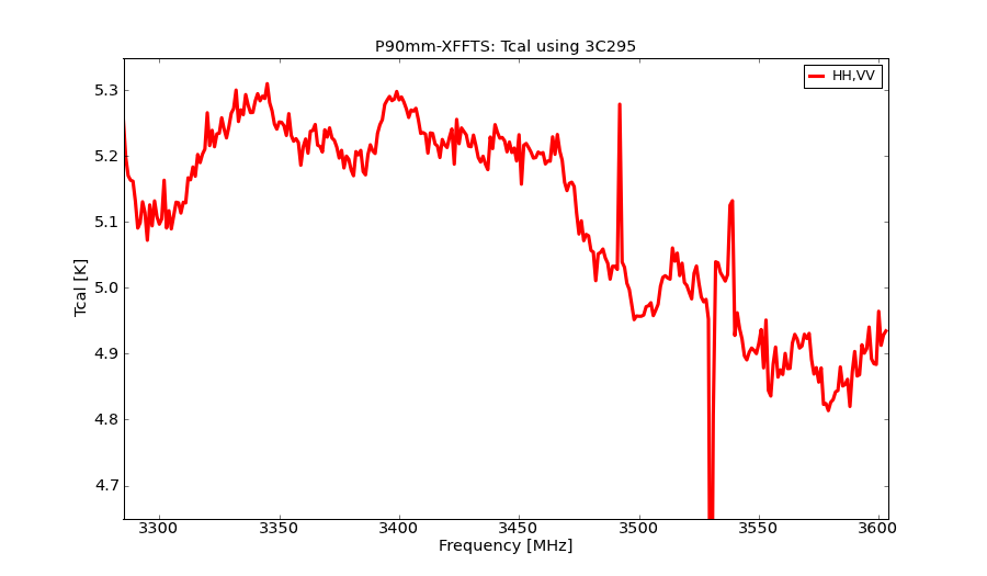 information_for_astronomers:rx:p90mm-xffts-tcal.png
