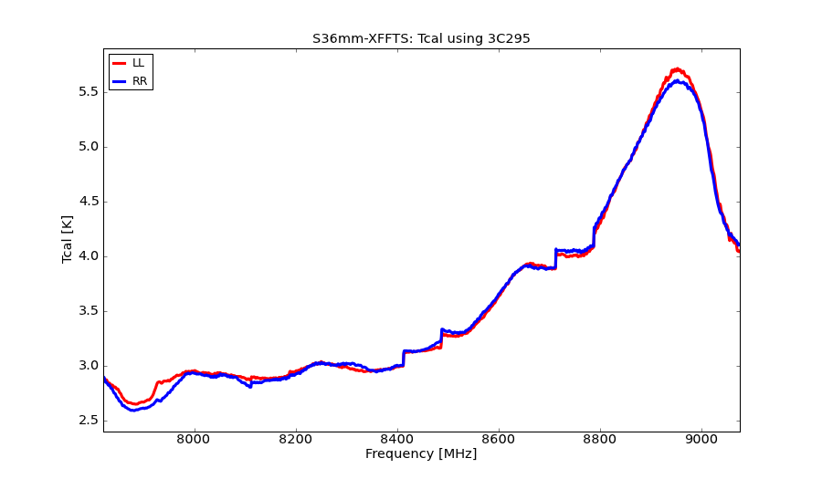 information_for_astronomers:rx:s36mm-xffts-tcal.png