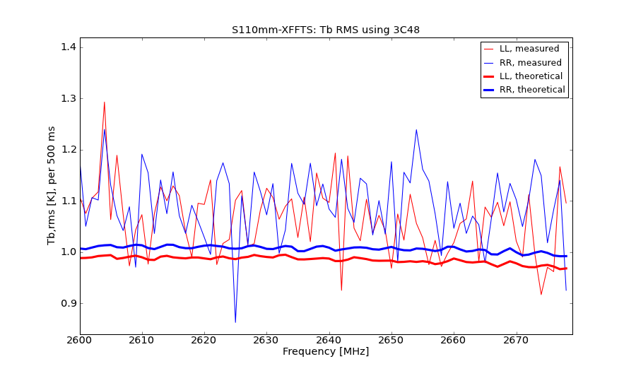 information_for_astronomers:rx:s110mm-xffts-trms.png