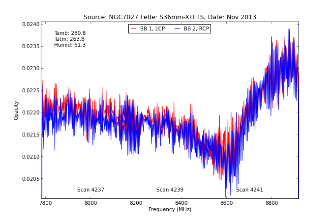 information_for_astronomers:rx:s36mm_tau_from_specpointing_using_tau_spec.png