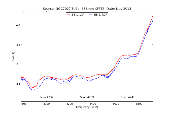information_for_astronomers:rx:s36mm_tcal_from_specpointing_using_tau_spec.png