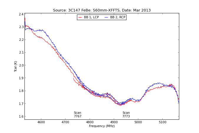 information_for_astronomers:rx:s60mmb_tcal_from_specpointing_using_tau_spec.png