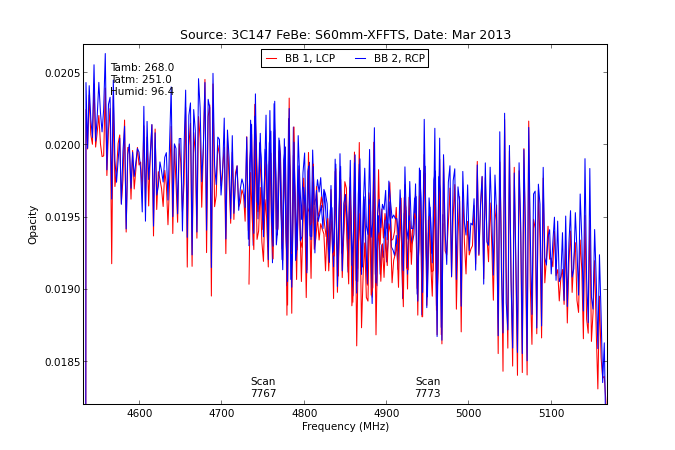 information_for_astronomers:rx:s60mmb_tau_from_specpointing_using_tau_spec.png
