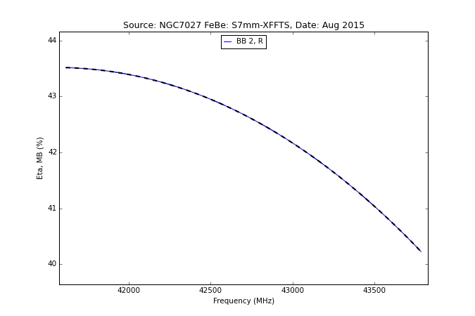 information_for_astronomers:rx:s7mm_2015aug7_ngc7027_aatm_etamb_from_specpointing.png